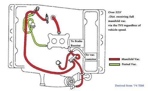 76 ford 400 vacuum diagram egr and    vacuum    lines  figured out  international full  egr and    vacuum    lines  figured out  international full