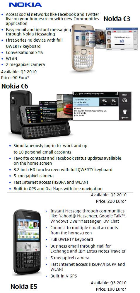 phone details