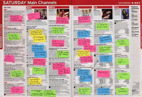 Radio Times 8 May 2010