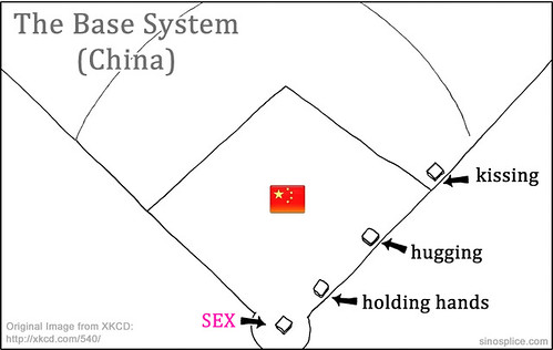 The base system (China)