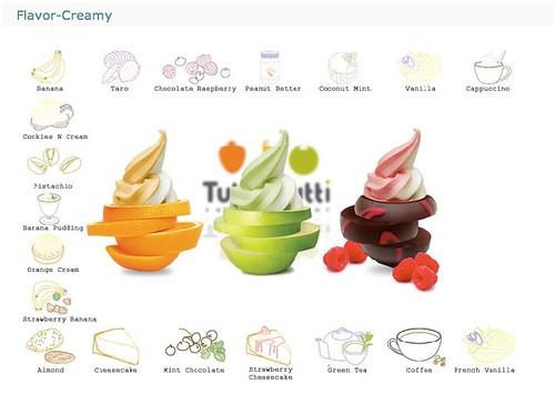 Flavor-Creamy