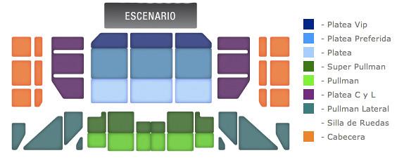 Ricardo Montaner en el Luna Park (Mapa)