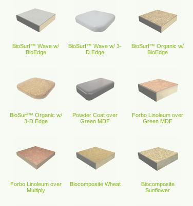 Baltix top materials