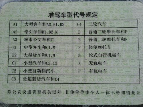 中国驾照认证书