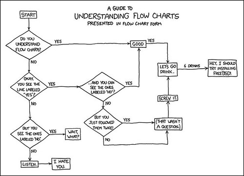 flow_charts