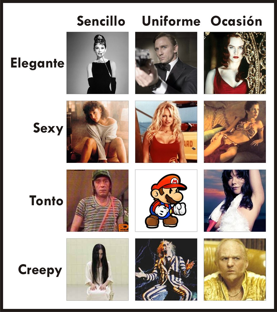 Escala outfits