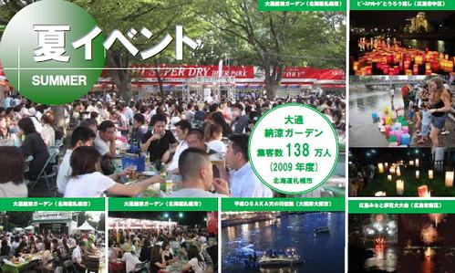 旧広島市民球場 跡地 整備 完成図 夏イベント