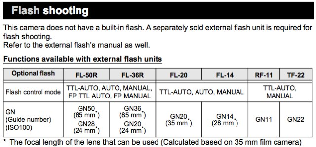 Flash Shooting, as explained on Page 61 of the Olympus E-P2 Manual