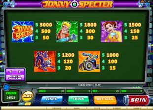 free Jonny Specter slot mini symbol