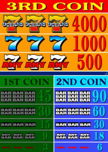 free 7 Oceans slot game symbols