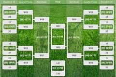 South Africa Tracker 2010 (サッカー ワールドカップ)