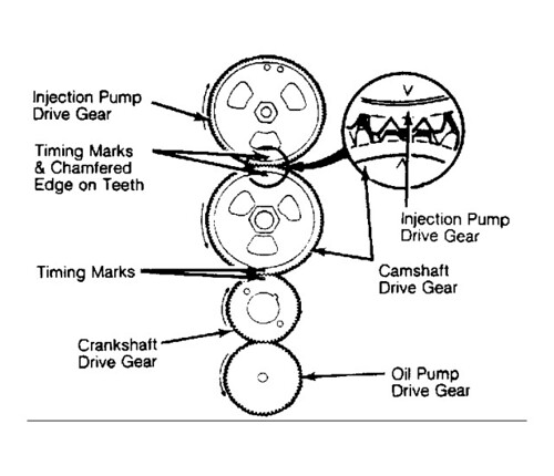 1994 7.3 IDI manual? - Ford Truck Enthusiasts Forums