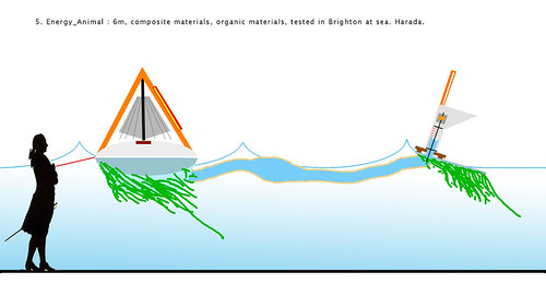 Energy_Animal. Wave + sun + wind power