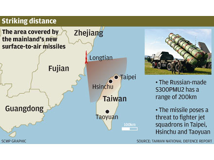 Beijings new missiles cover Taiwan airspace