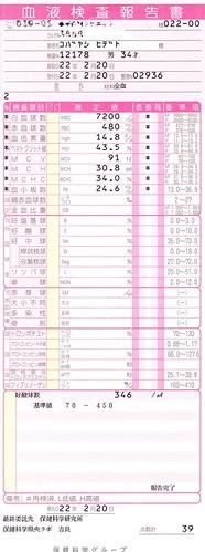 平成22年2月20日血液検査報告書