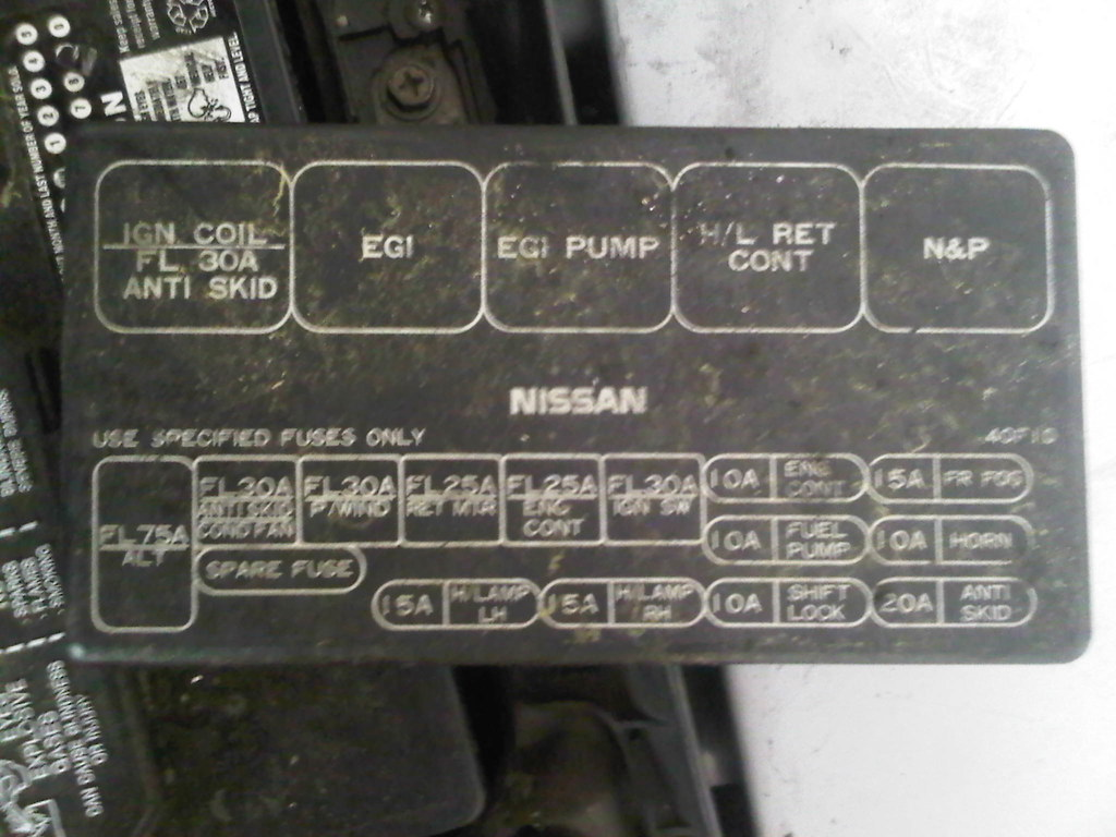 Fuse Box Under Hood 1995 Honda Civic Diagram Wiring Library 2001 Mercury Mountaineer 1991 Nissan 180sx Engine Cover Sx