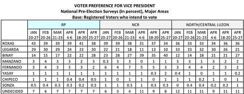 tables3-mst-poll-04_25-27_2010-2nd-article-043010