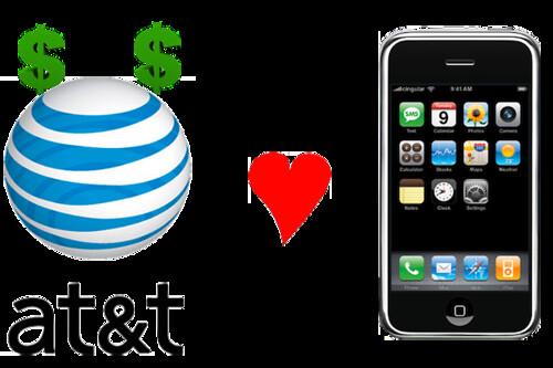 att.iphone