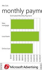 Mortgage comparison - graph showing monthly payments