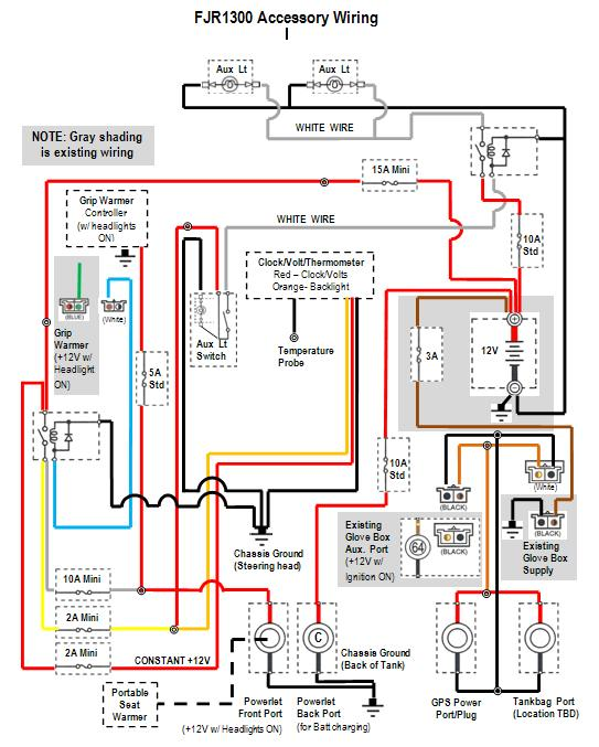 4305563000_b560d8b409_o fjr1300 wiring diagram trailer wiring diagram \u2022 free wiring  at fashall.co