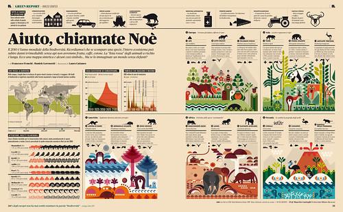 Francesco Franchi. Один из любимых моих дизайнеров, занимающийся инфографикой.