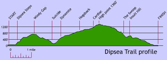 1trail-elevations.jpg