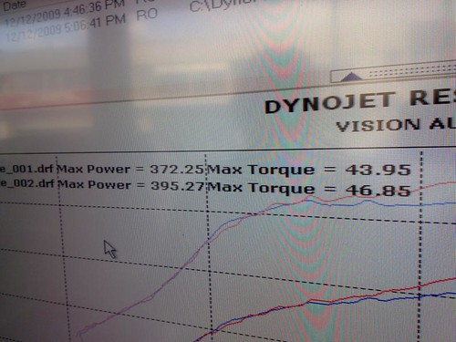 Dyno Chart after tuning.