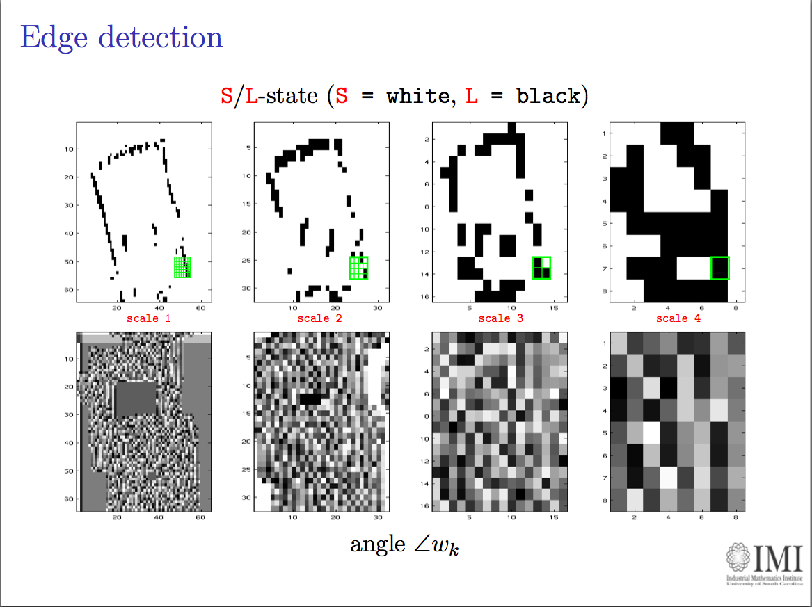 Edge Detection using the Hidden Markov Tree Model