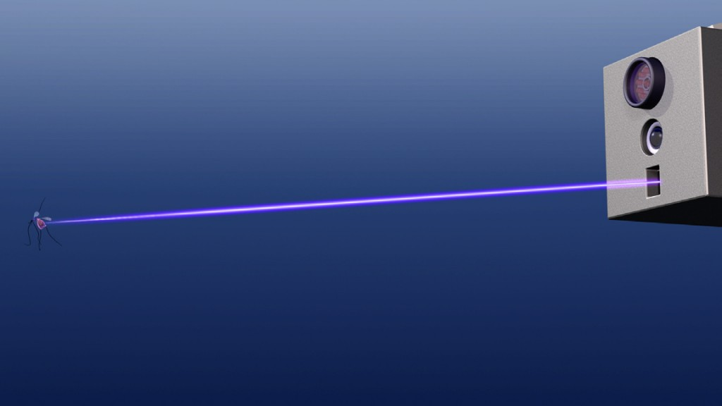 targeting-1024x576