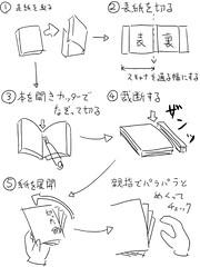 裁断作業の説明01_01