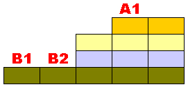 CWB - LOS example 1
