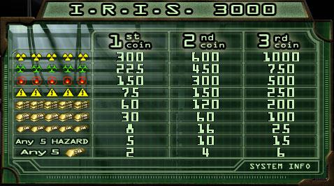 free IRIS 3000 slot game symbols