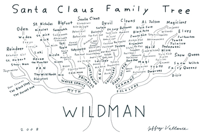 Wildman Poster