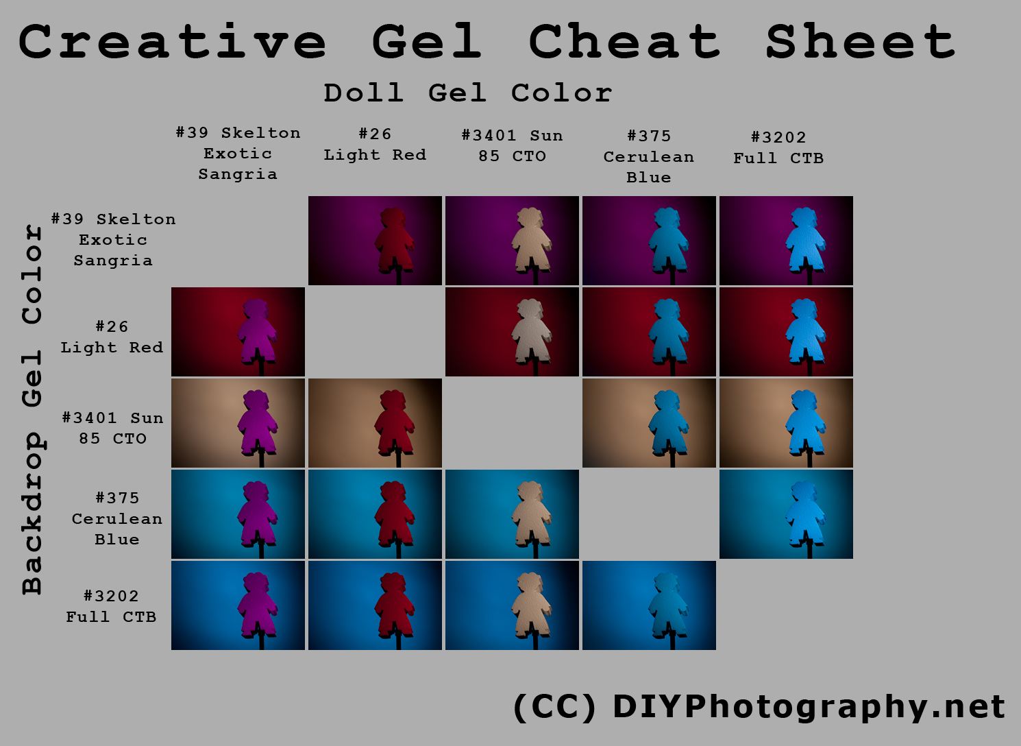 Creative Gel Cheat Sheet Giveaway Diy Photography
