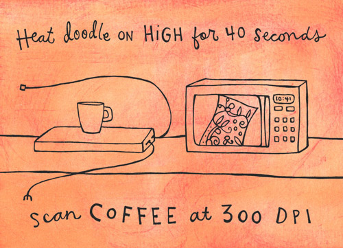 scan-coffee