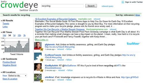 CrowdEye Twitter Results