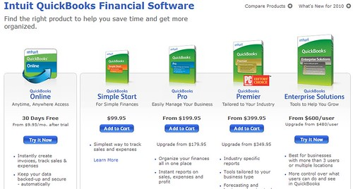 Quickbooks online purchase options from Intuit [Photo by adria.richards] (CC BY-SA 3.0)