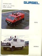 Brazil's Gurgel trucks 1981