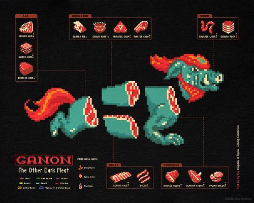 Ganon: The Other Dark Meat