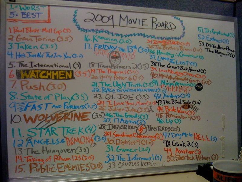 Movie Board 2009