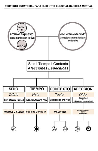 01_contraportada_diagrama-artistas_C