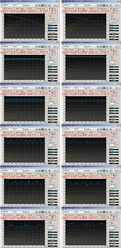 Momentus 5400.5-320 a&b: HD Tune Pro (Seq. Read, 64KB, Full) compiled