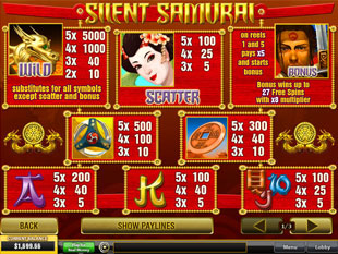 free Silent Samurai slot mini symbol