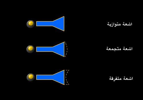 دروس ميدان الظواهر الضوئية والفلكية  حسب منهاج الجيل الثاني 2016 4438718536_7cecd3d310_o