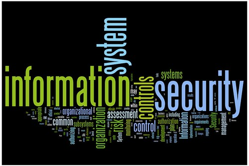 Wordle of NIST SP 800-37R1