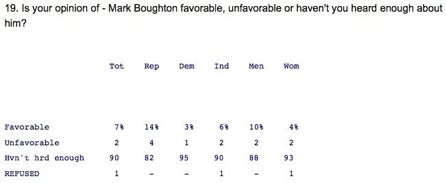 Boughton_Q_Poll
