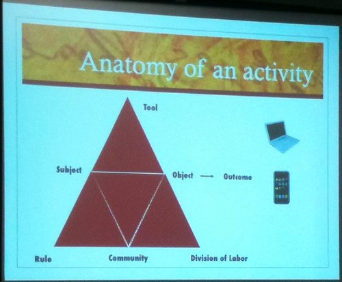Anatomy of an activity