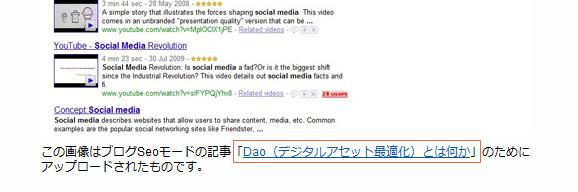 Flickrの画像でディスクリプションを設定する