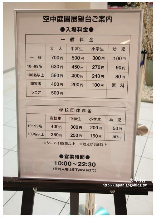 【大阪自由行】跟著via遊大阪~大阪梅田空中庭園展望台15