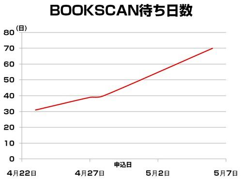 20100507_bookscan